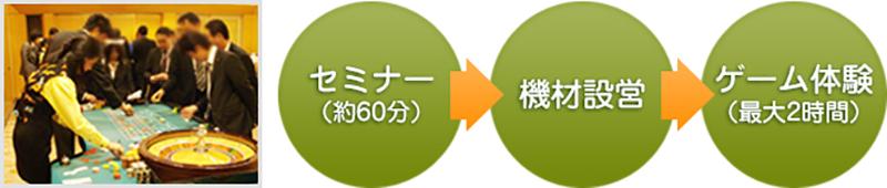 kensyu_title
